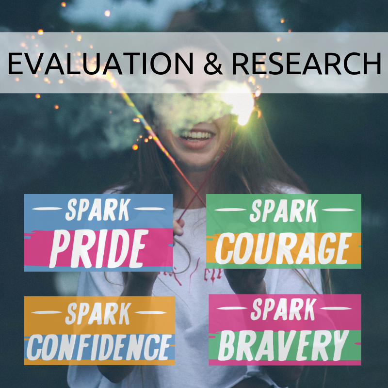 Evaluation & Research